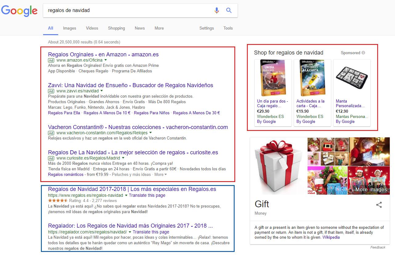 inversion-en-google-adwords