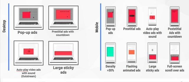 bloqueador-anuncios-de-Google