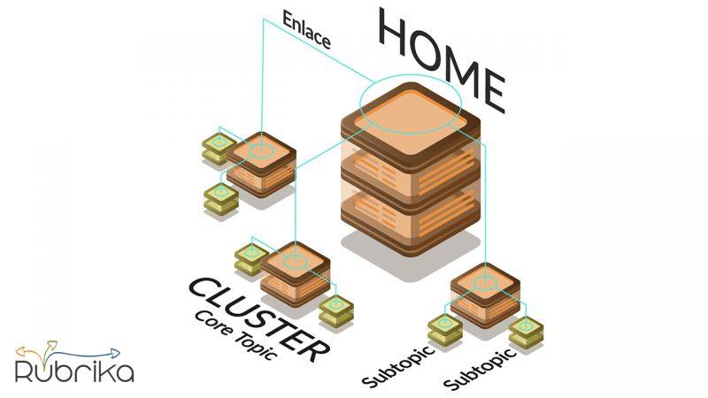 cluester